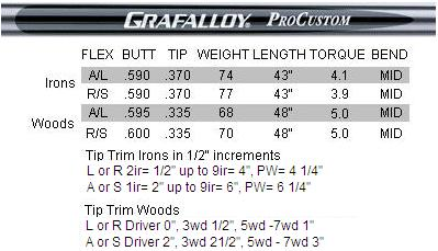 Grafalloy ProCustom Graphite Shafts