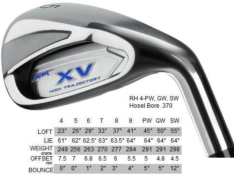 XV Irons High Trajectory