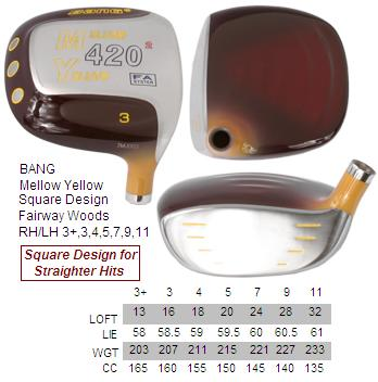 Bang Mellow Yellow Square Fairway Woods